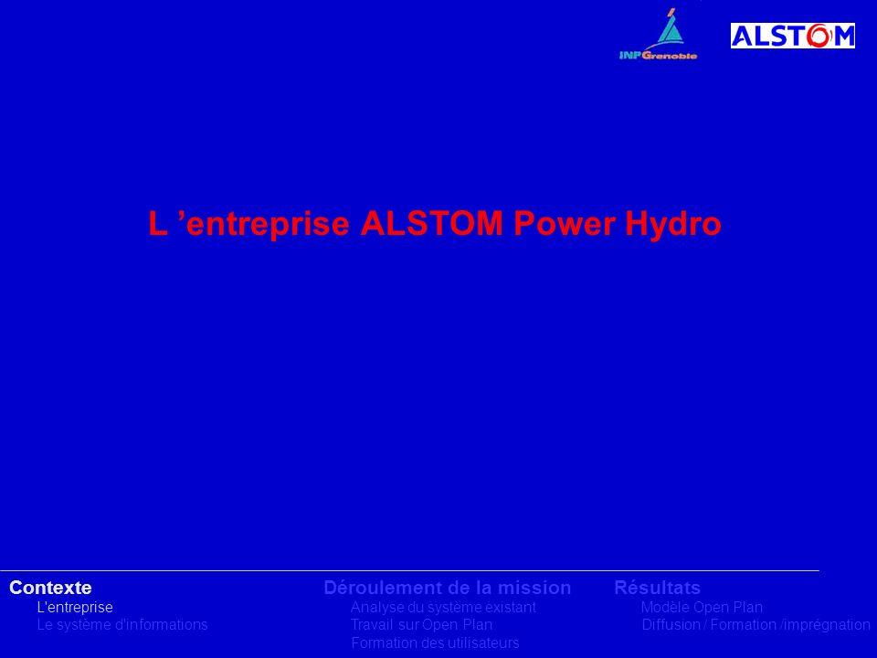 L 'entreprise ALSTOM Power Hydro