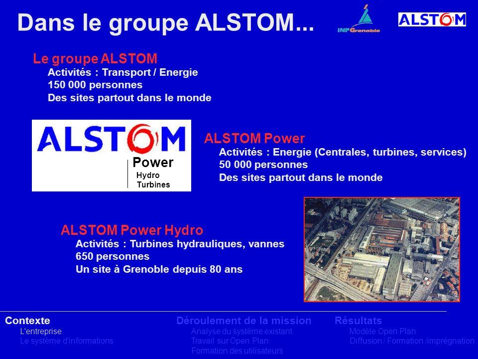 Dans le groupe ALSTOM... Le groupe ALSTOM ALSTOM Power Power