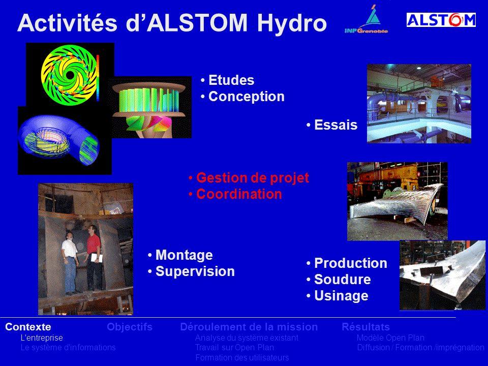 Activités d'ALSTOM Hydro