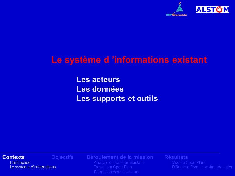 Le système d 'informations existant