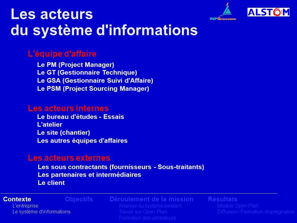 Les acteurs du système d informations