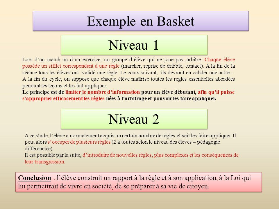 Exemple en Basket Niveau 1 Niveau 2