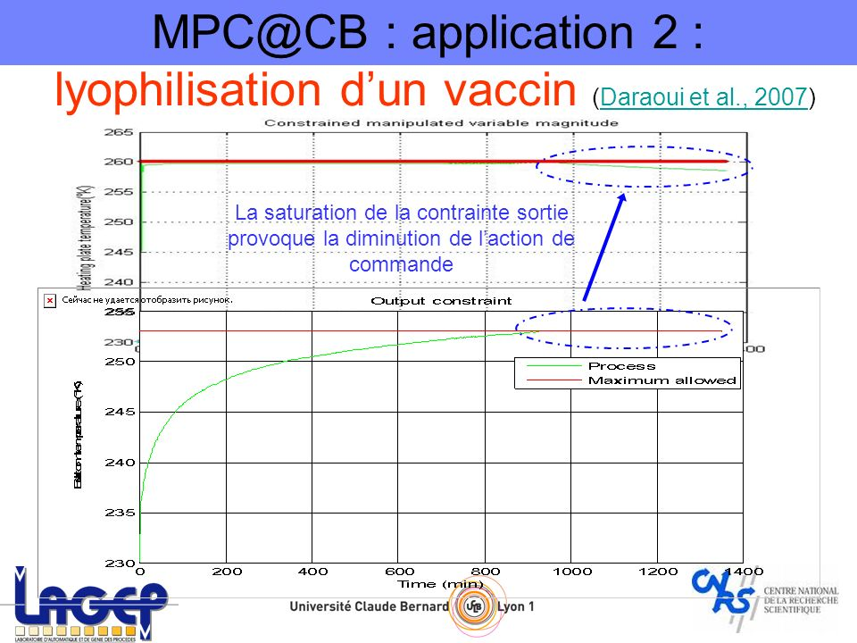 MPC@CB : application 2 : lyophilisation d'un vaccin (Daraoui et al