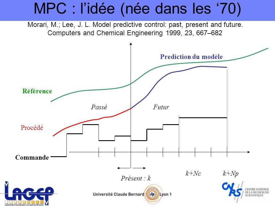 MPC : l'idée (née dans les '70)