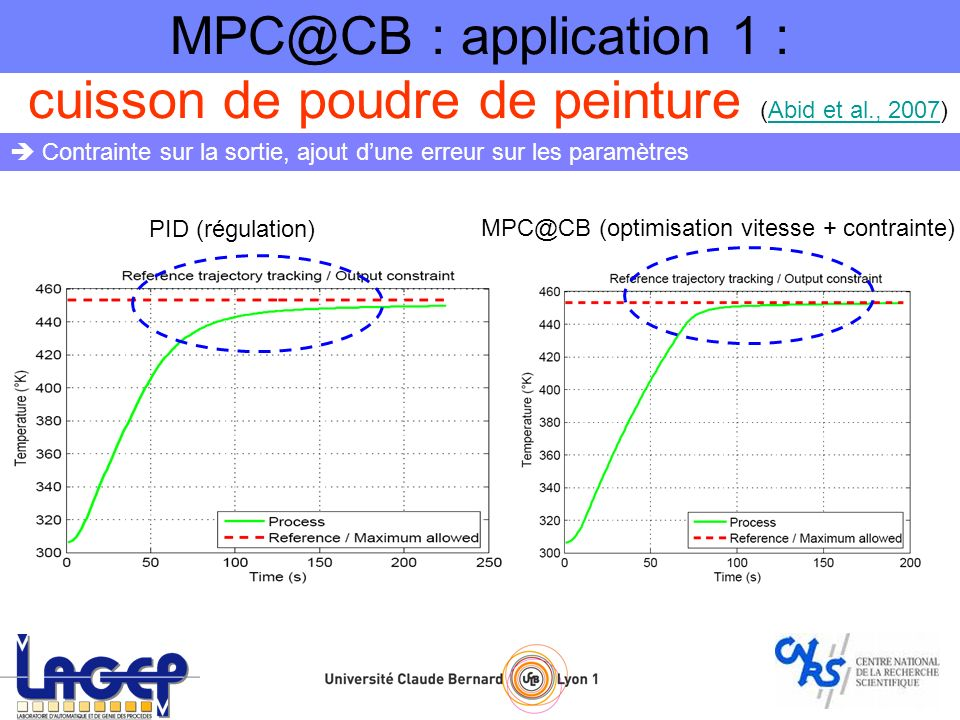 MPC@CB (optimisation vitesse + contrainte)
