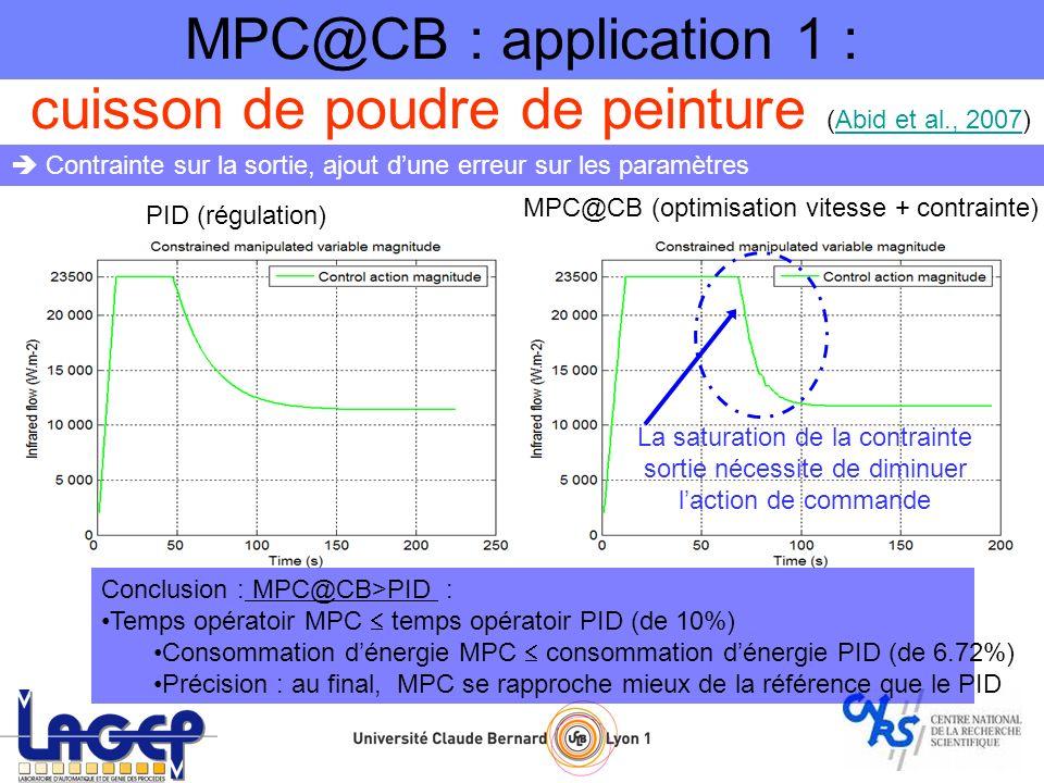 MPC@CB : application 1 : cuisson de poudre de peinture (Abid et al