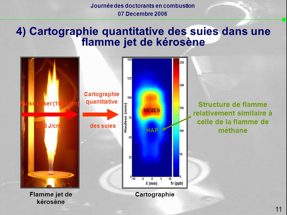 4) Cartographie quantitative des suies dans une flamme jet de kérosène