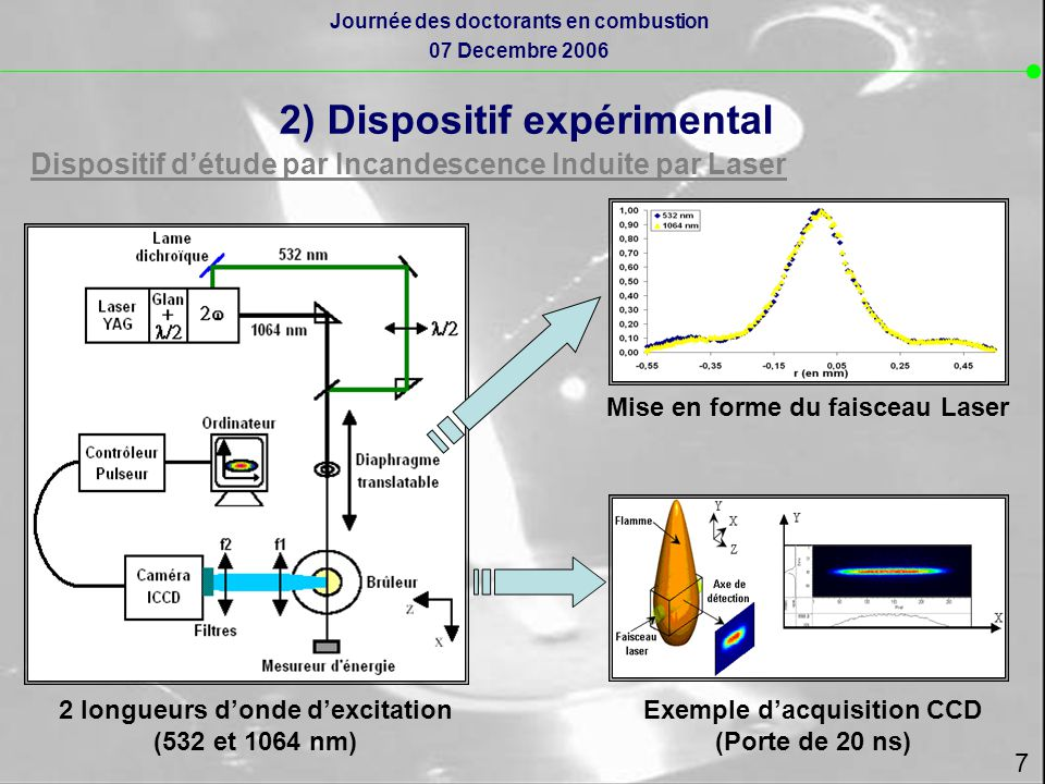 2) Dispositif expérimental
