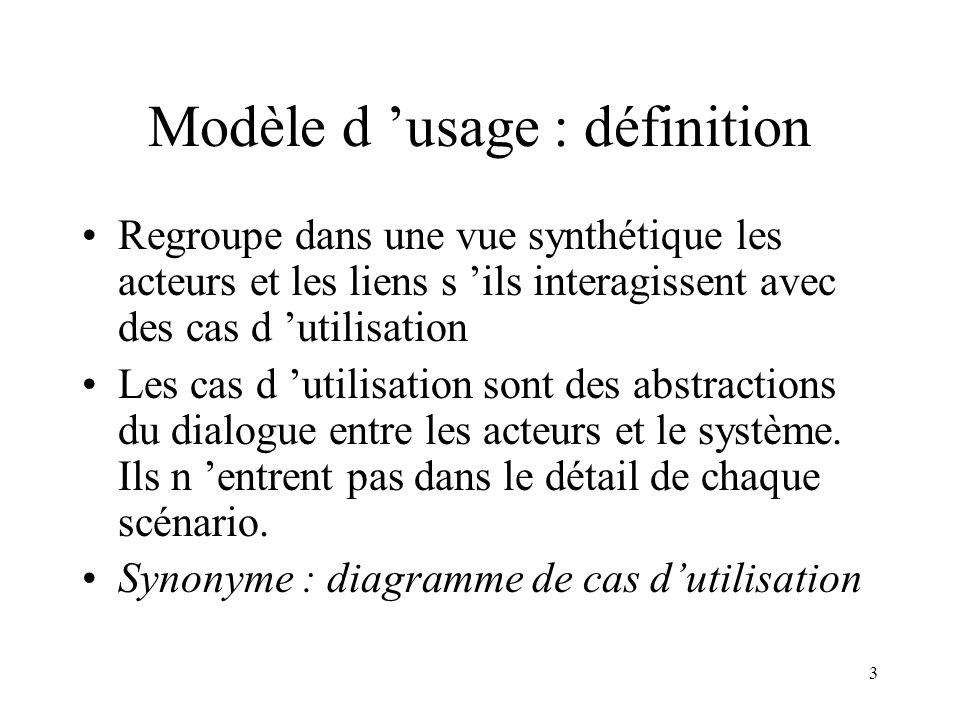 Modèle d 'usage : définition