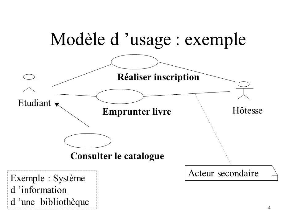 Modèle d 'usage : exemple
