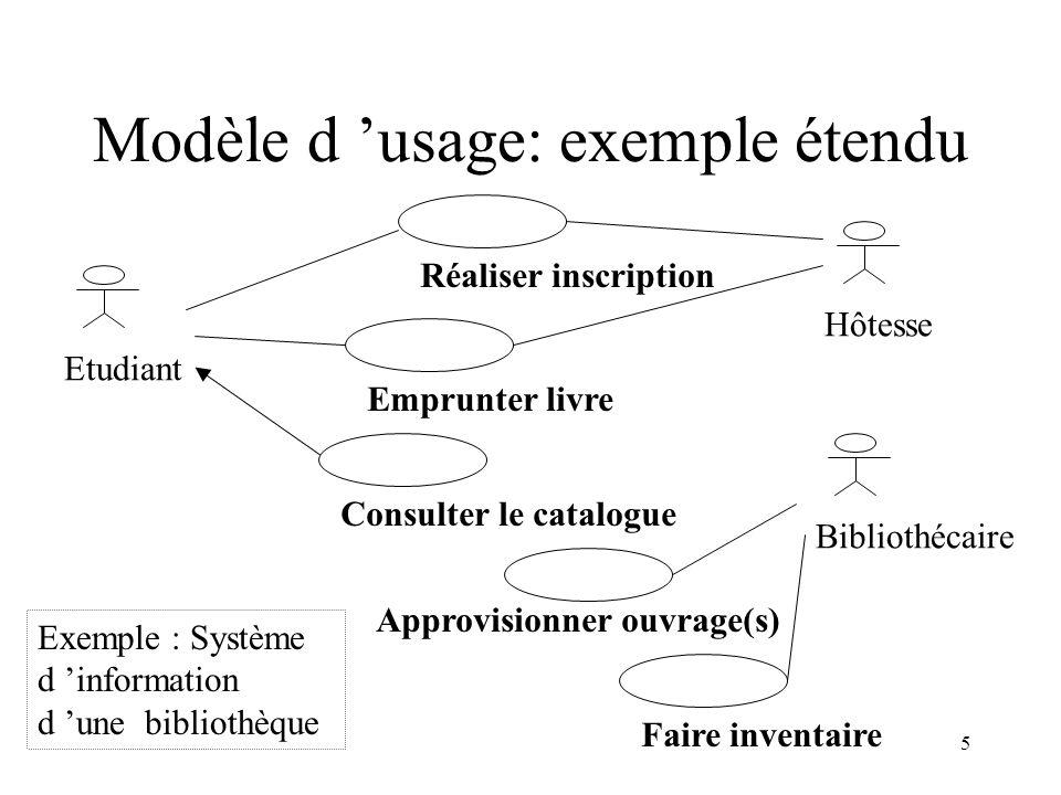 Modèle d 'usage: exemple étendu