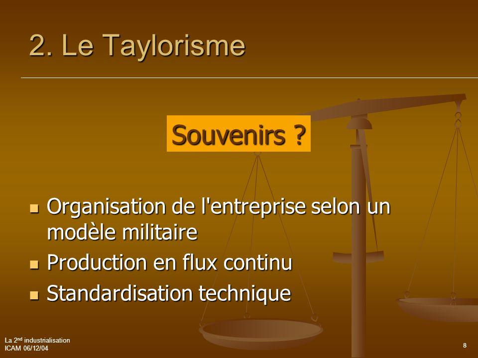 2. Le Taylorisme Souvenirs
