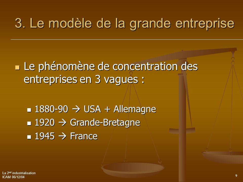 3. Le modèle de la grande entreprise