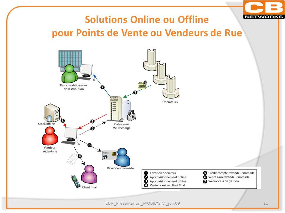 Solutions Online ou Offline pour Points de Vente ou Vendeurs de Rue