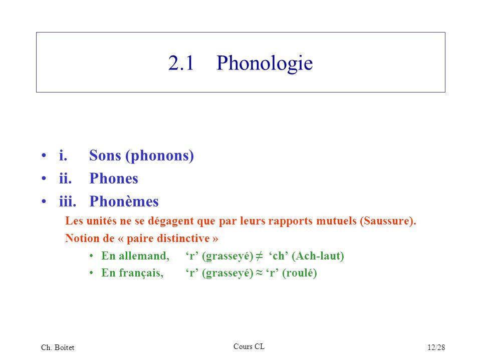 2.1 Phonologie i. Sons (phonons) ii. Phones iii. Phonèmes