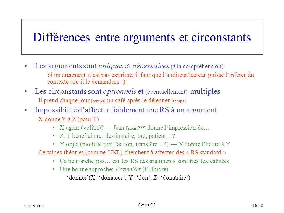 Différences entre arguments et circonstants