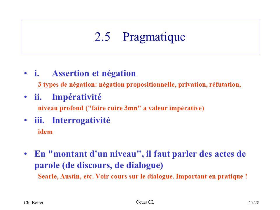 2.5 Pragmatique i. Assertion et négation ii. Impérativité