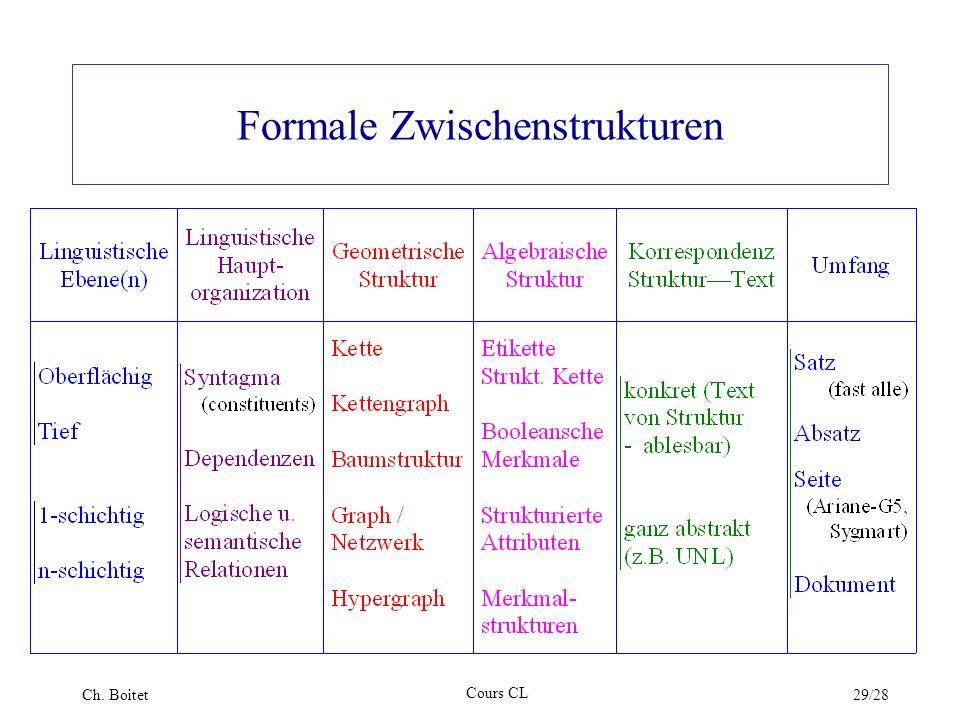 Formale Zwischenstrukturen