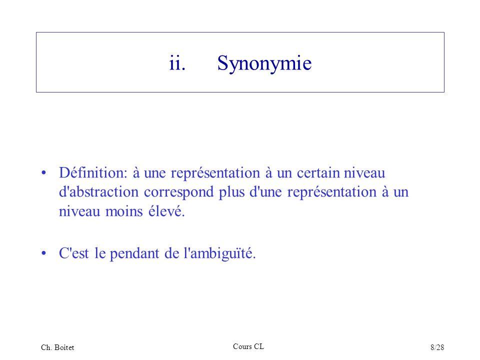 ii. Synonymie Définition: à une représentation à un certain niveau d abstraction correspond plus d une représentation à un niveau moins élevé.