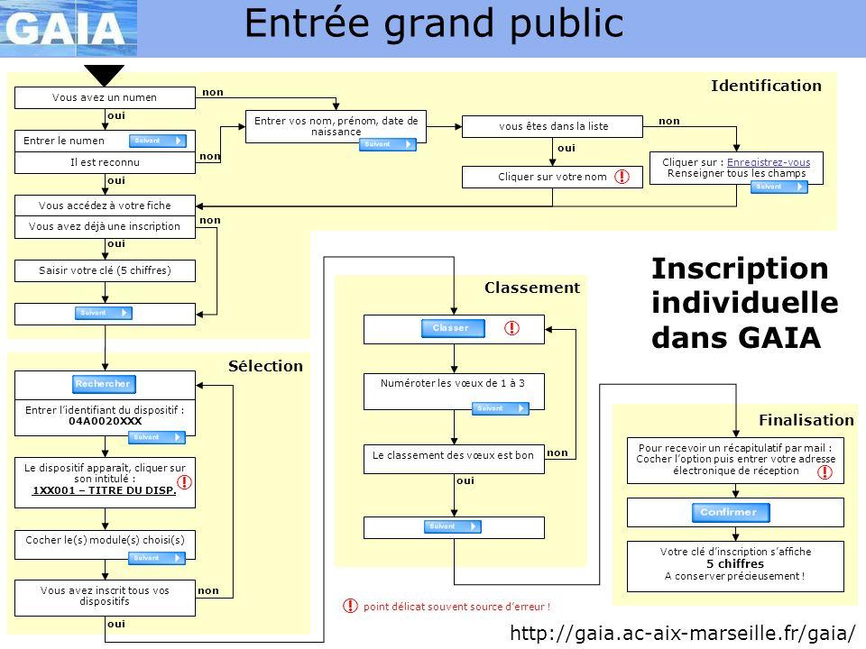 Entrée grand public Inscription individuelle dans GAIA     