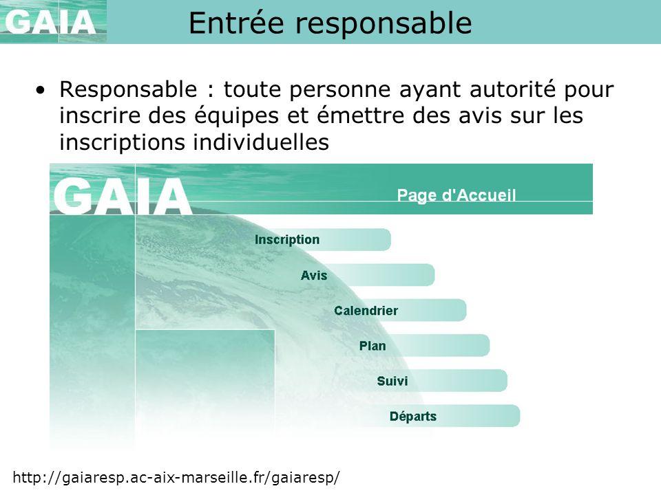 Entrée responsable Responsable : toute personne ayant autorité pour inscrire des équipes et émettre des avis sur les inscriptions individuelles.