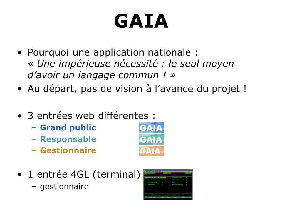 GAIA Pourquoi une application nationale : « Une impérieuse nécessité : le seul moyen d'avoir un langage commun ! »