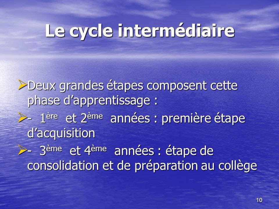 Le cycle intermédiaire