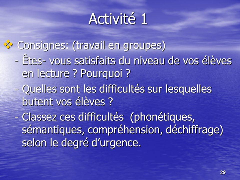 Activité 1 Consignes: (travail en groupes)