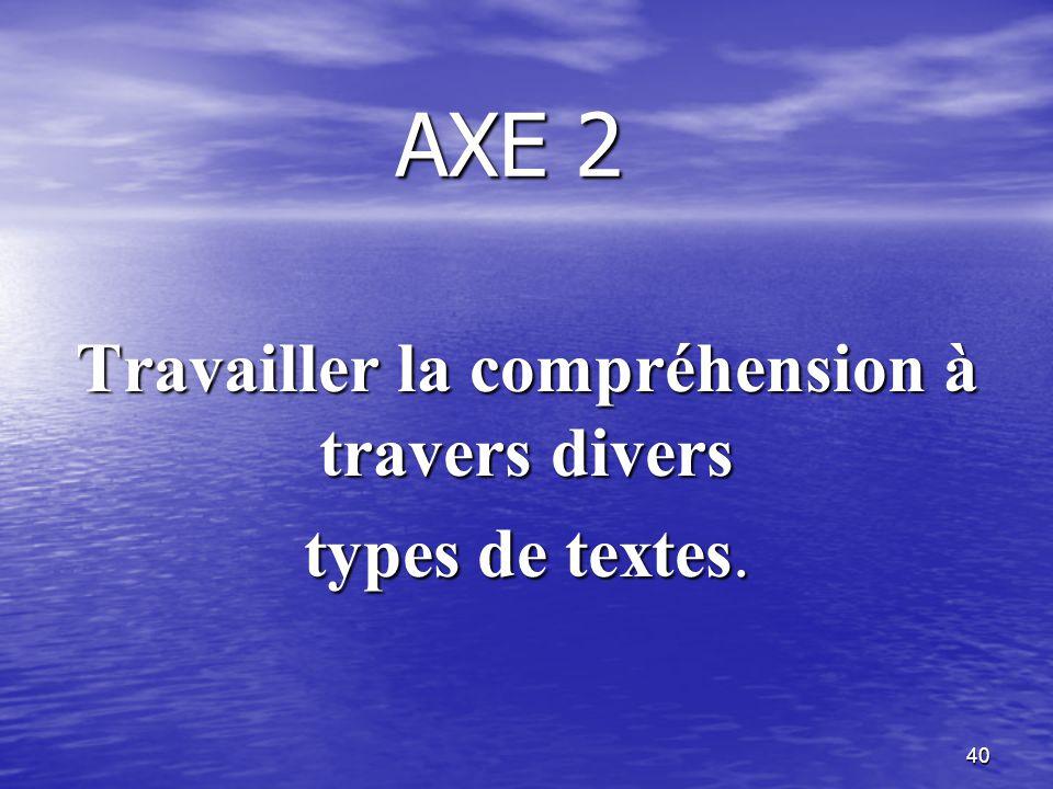 Travailler la compréhension à travers divers types de textes.
