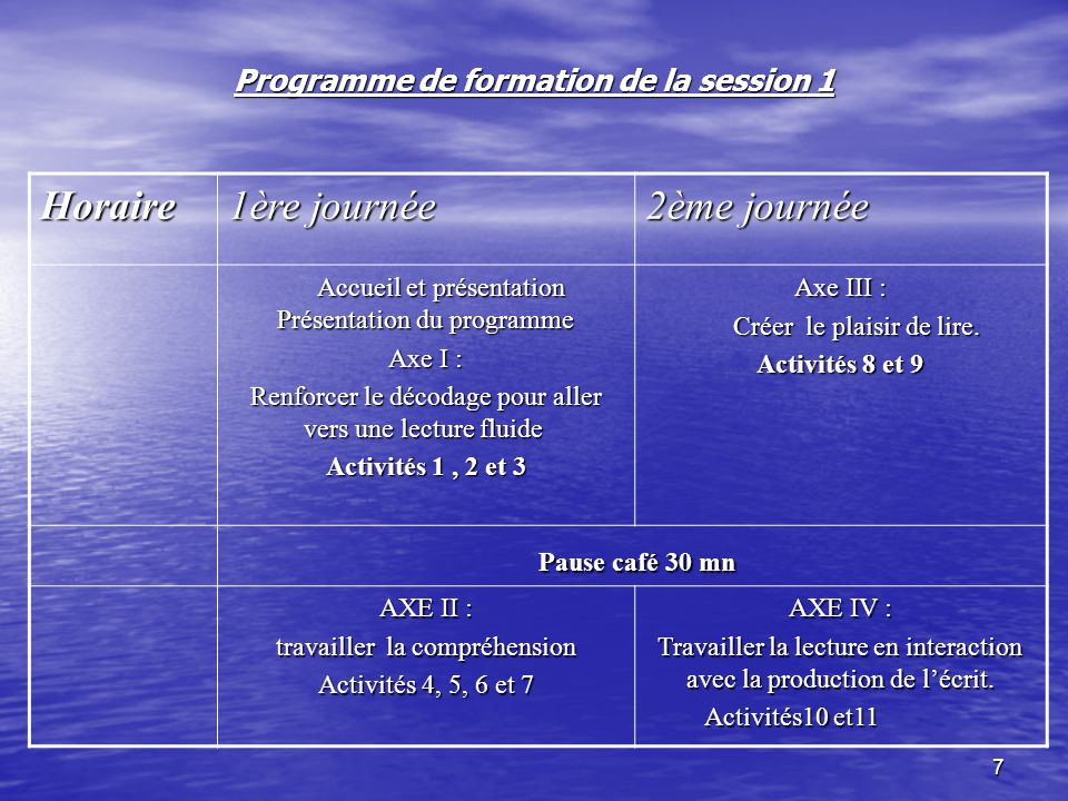 Programme de formation de la session 1