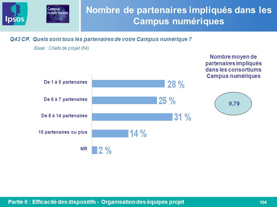 Nombre de partenaires impliqués dans les Campus numériques