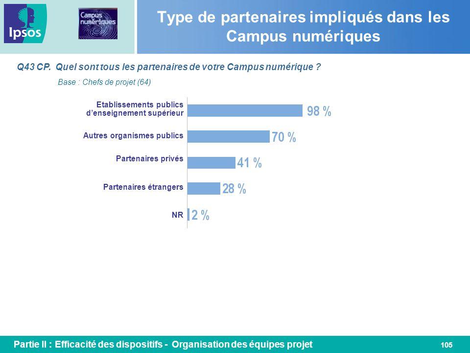 Type de partenaires impliqués dans les Campus numériques