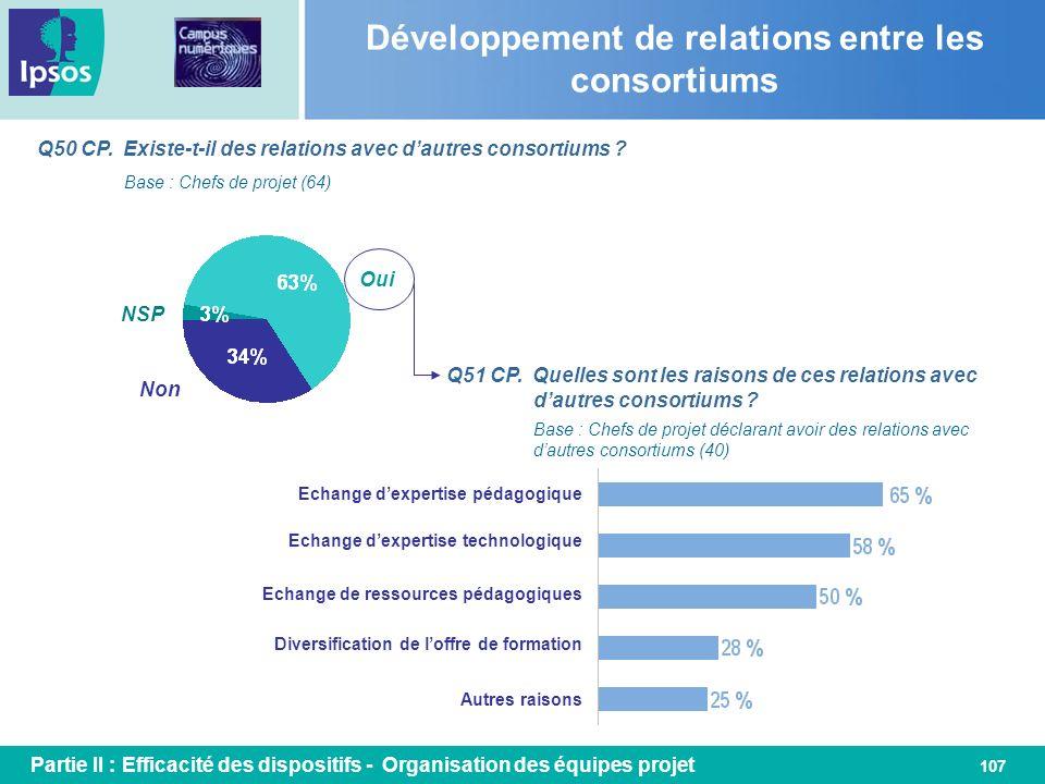 Développement de relations entre les consortiums