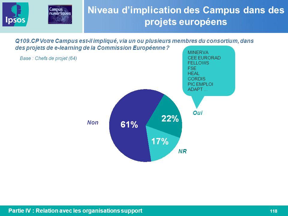 Niveau d'implication des Campus dans des projets européens