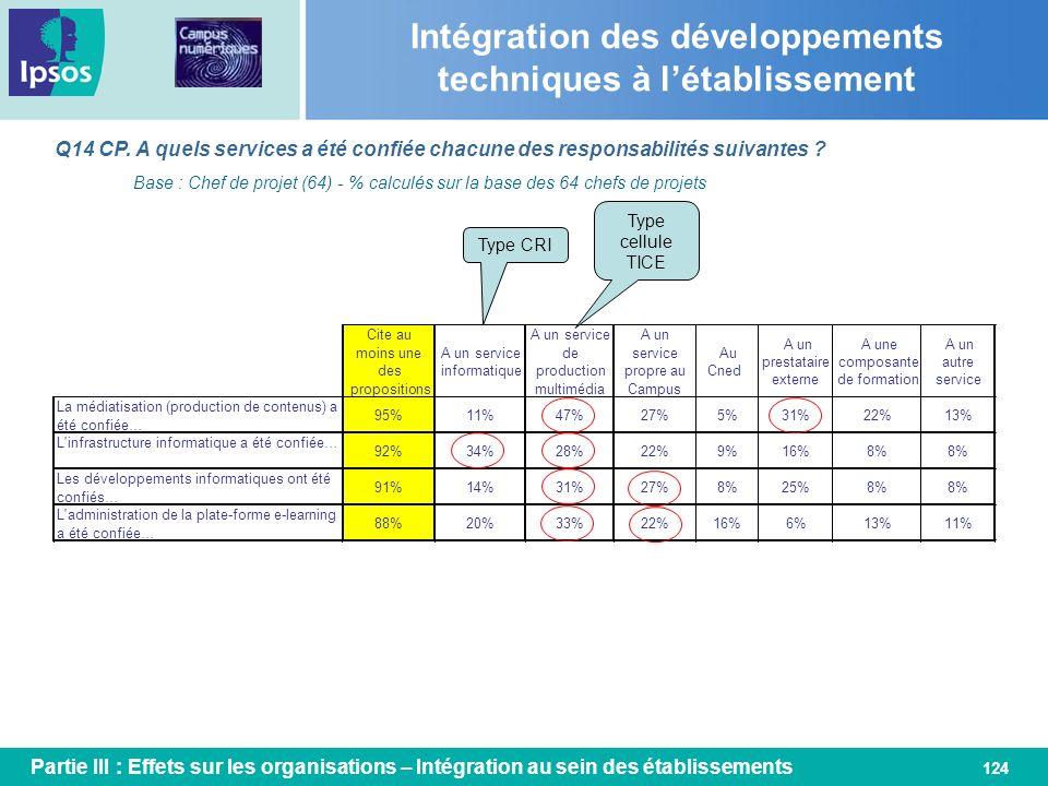Intégration des développements techniques à l'établissement