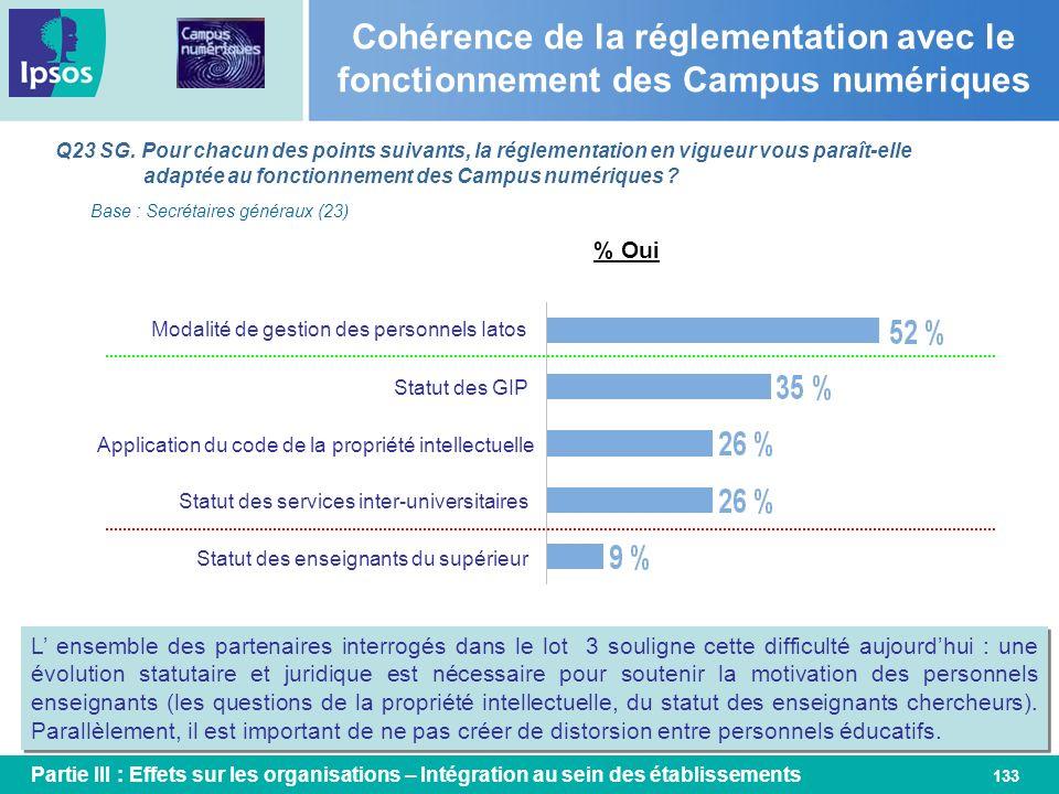Cohérence de la réglementation avec le fonctionnement des Campus numériques