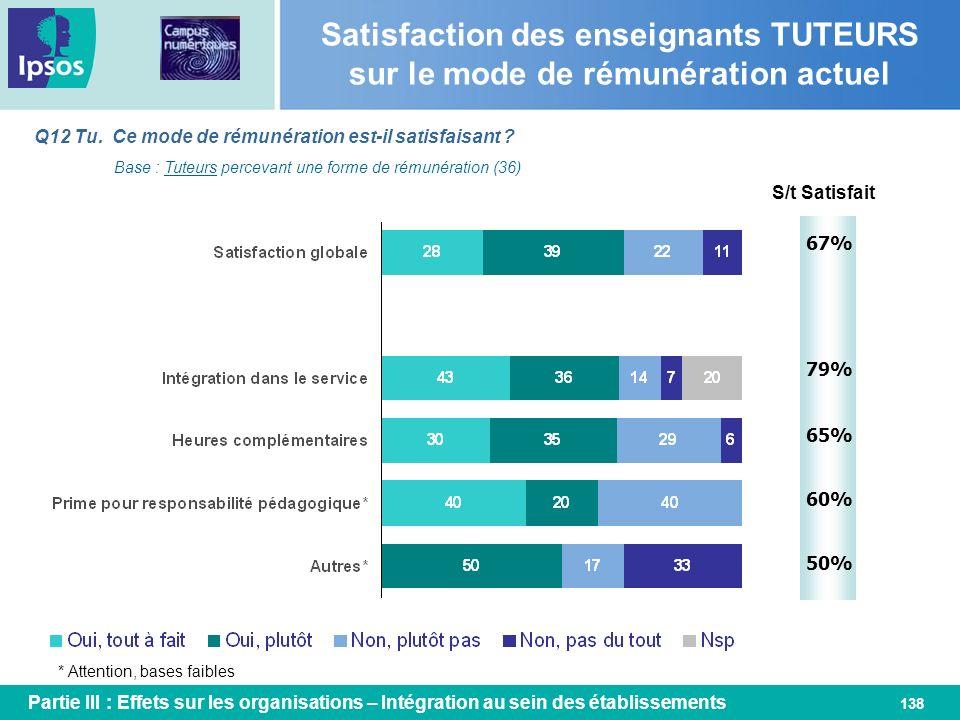 Satisfaction des enseignants TUTEURS sur le mode de rémunération actuel