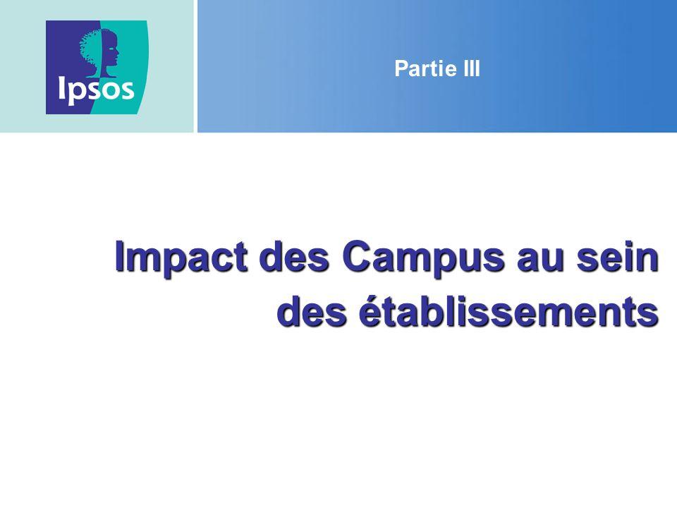 Impact des Campus au sein des établissements