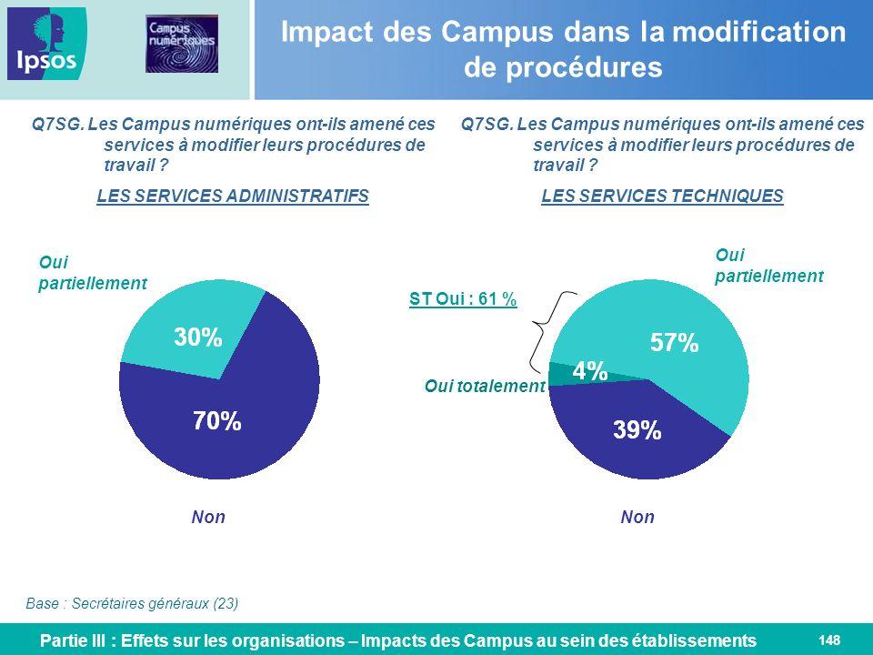 Impact des Campus dans la modification de procédures