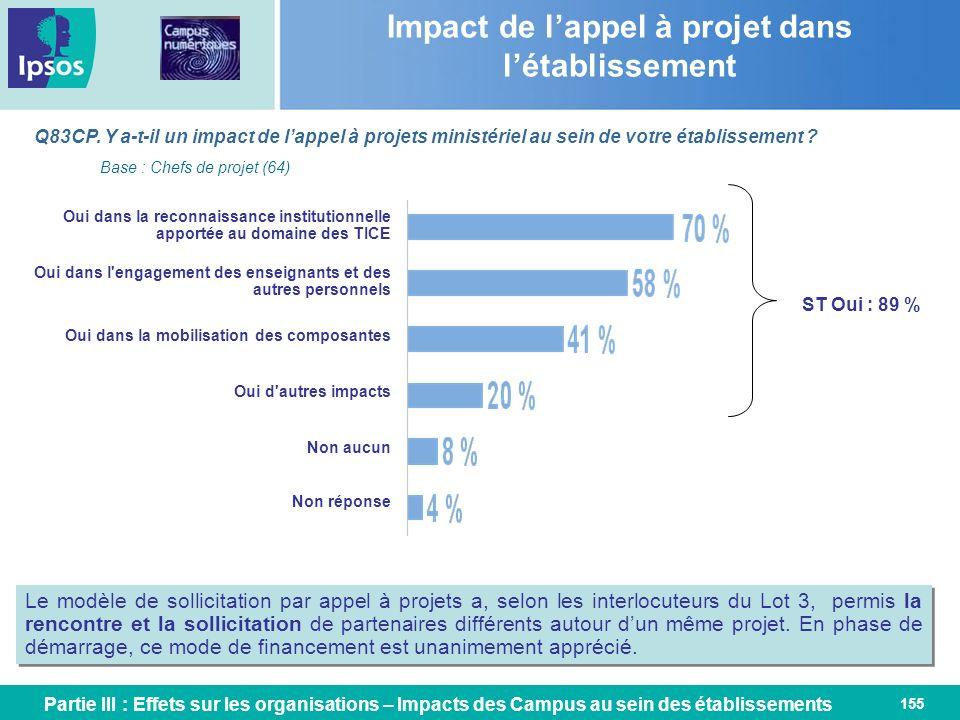 Impact de l'appel à projet dans l'établissement