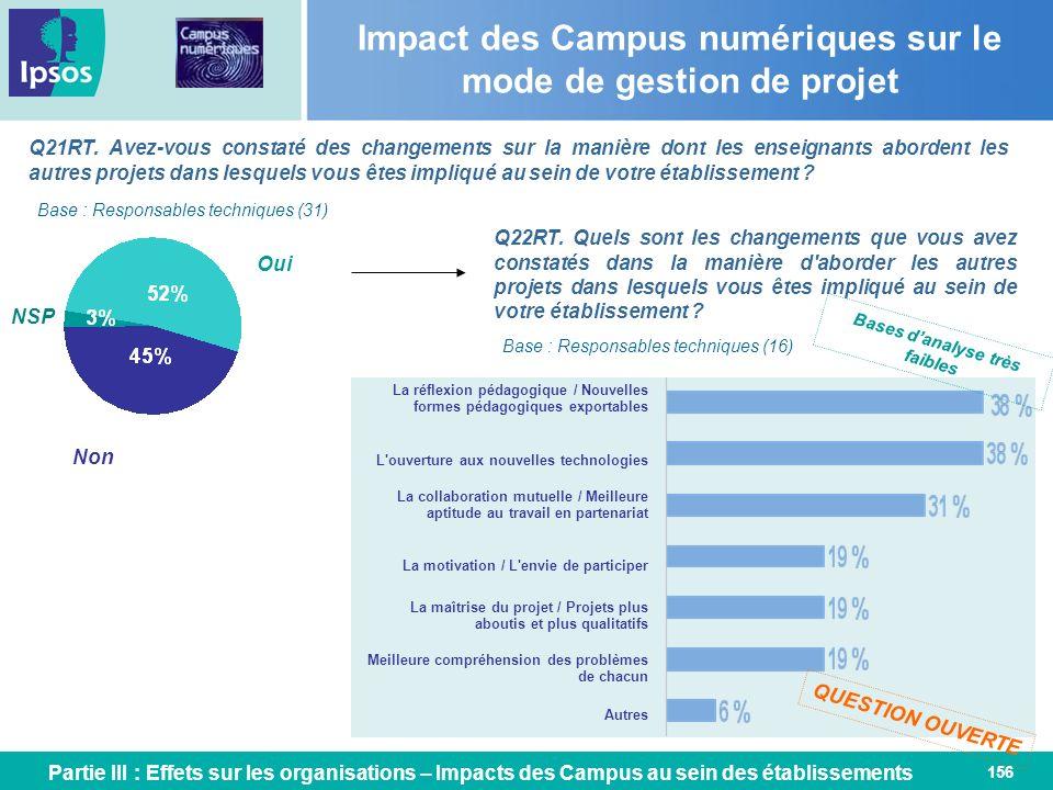 Impact des Campus numériques sur le mode de gestion de projet