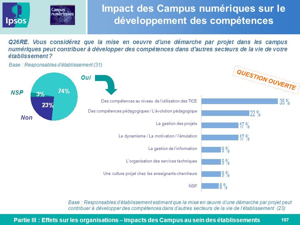 Impact des Campus numériques sur le développement des compétences