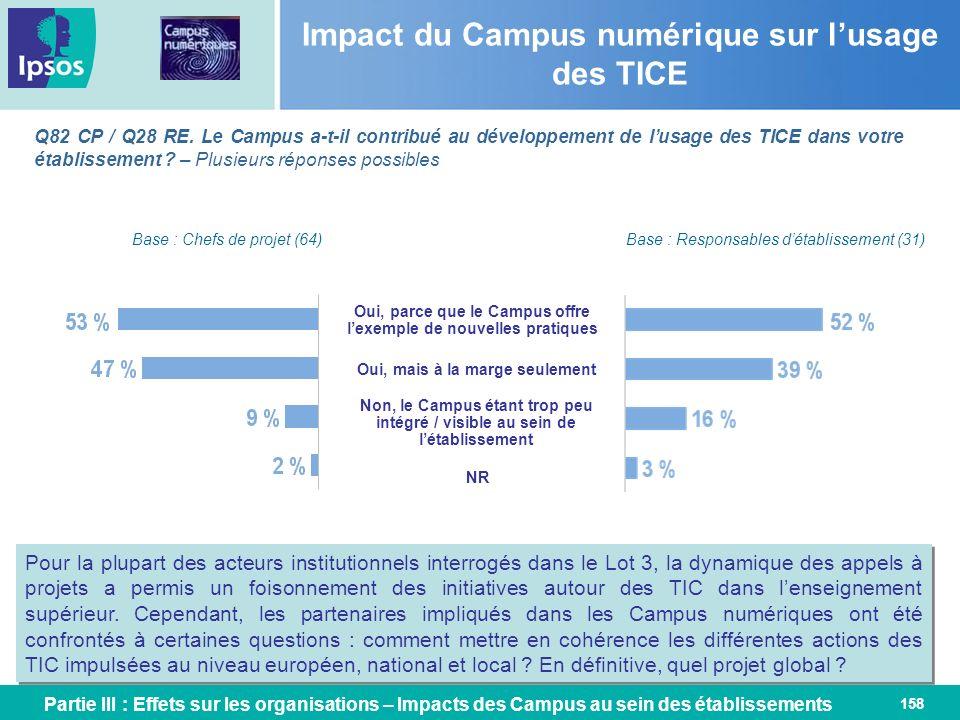 Impact du Campus numérique sur l'usage des TICE