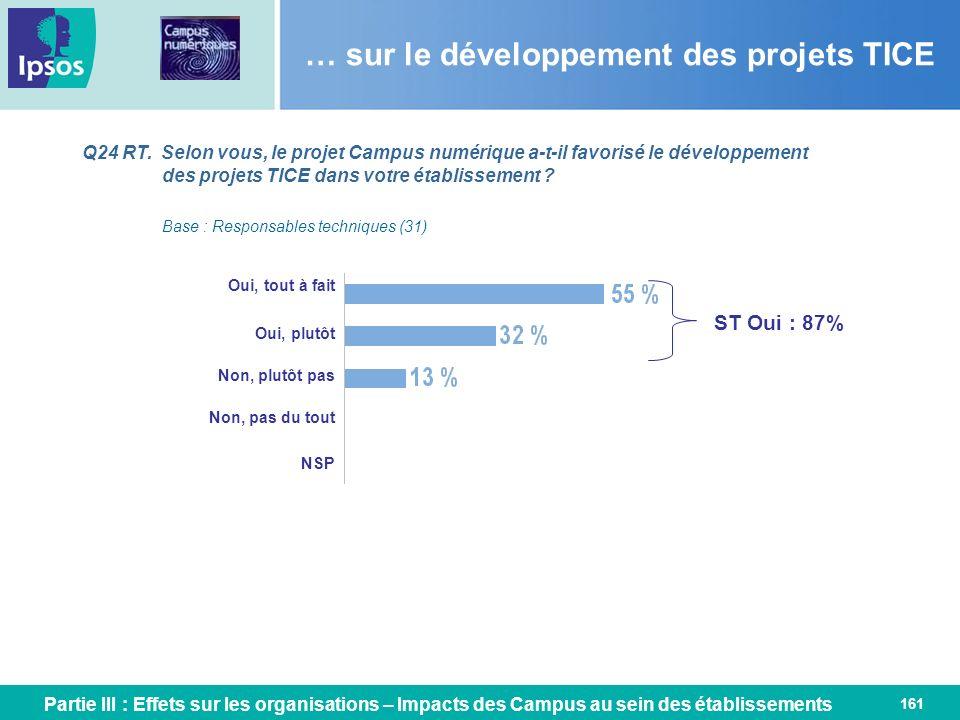 … sur le développement des projets TICE