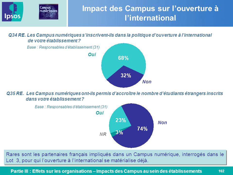 Impact des Campus sur l'ouverture à l'international