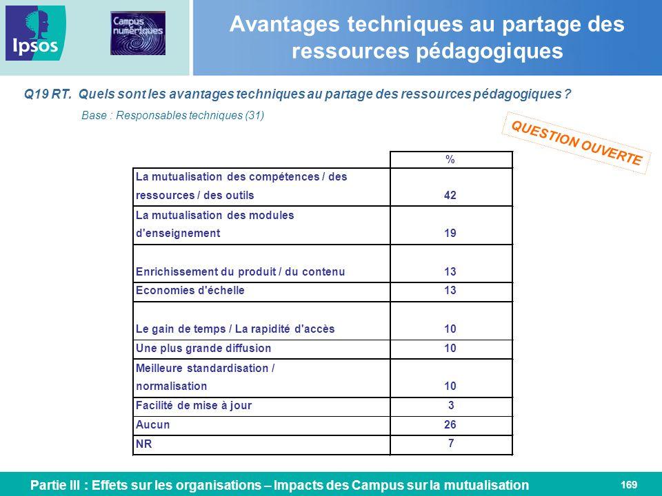 Avantages techniques au partage des ressources pédagogiques