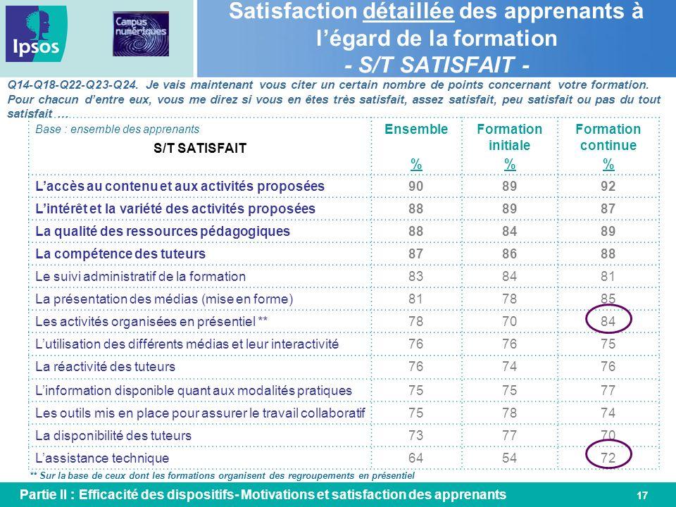 Satisfaction détaillée des apprenants à l'égard de la formation - S/T SATISFAIT -