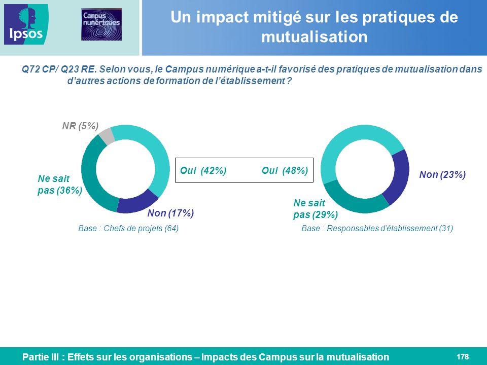 Un impact mitigé sur les pratiques de mutualisation