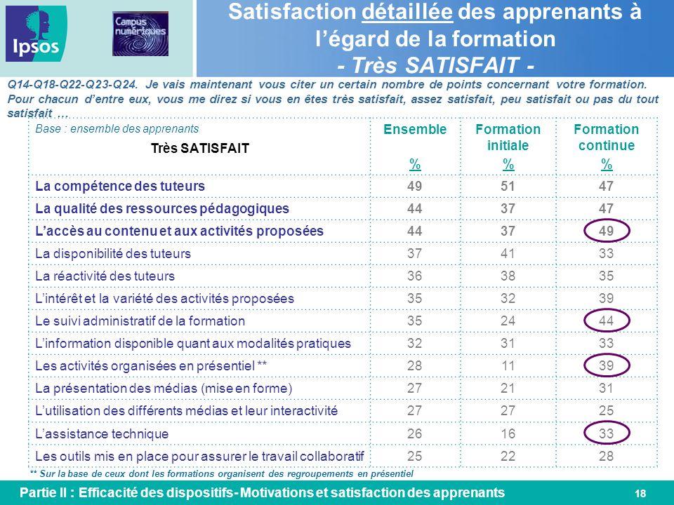 Satisfaction détaillée des apprenants à l'égard de la formation - Très SATISFAIT -