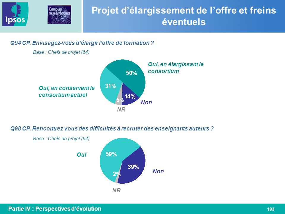 Projet d'élargissement de l'offre et freins éventuels